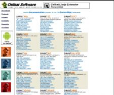 Chilkat Software Site
